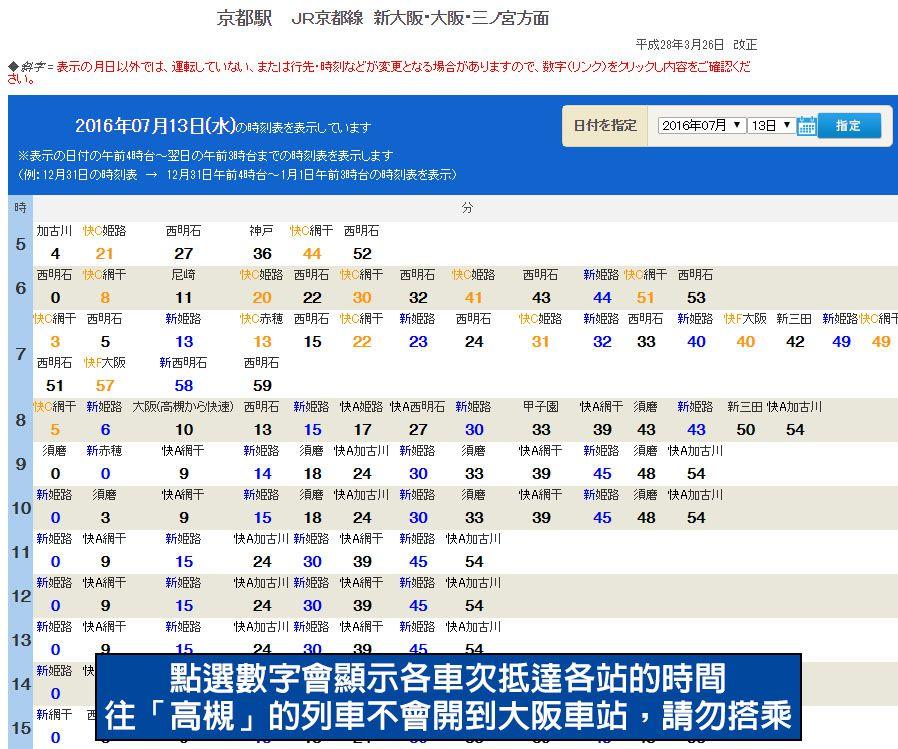 時刻 表 新幹線 東海道